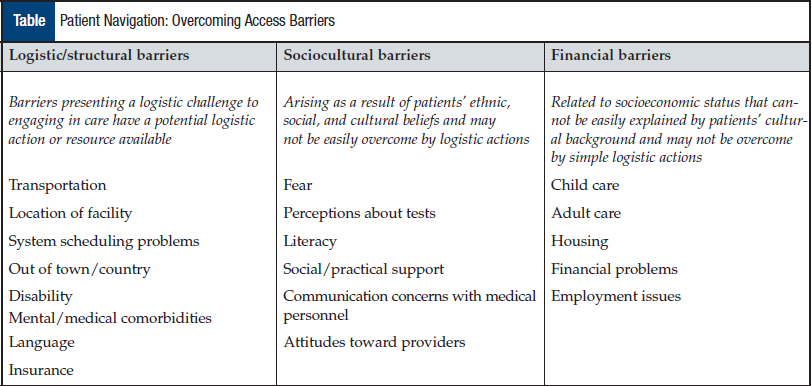Patient Navigation: Overcoming Access Barriers